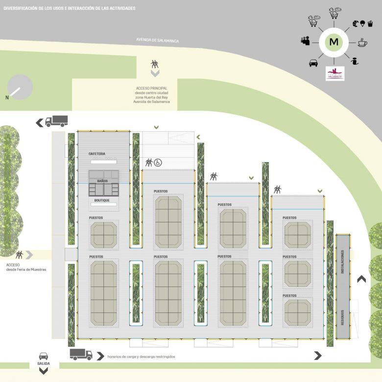 distribución usos actividades Mercado provisional Feria Muestras Valladolid Henka Arquitectos